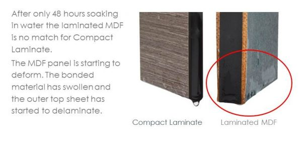 What Is Compact Laminate Resco